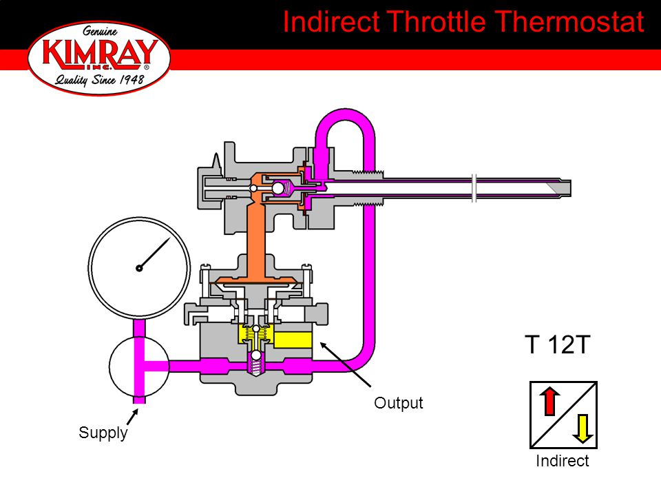 Indirect Throttle Thermostat