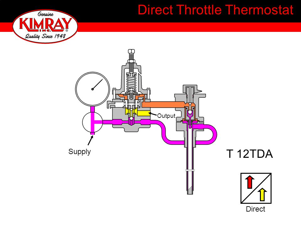 Direct Throttle Thermostat