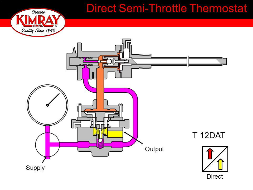 Direct Semi-Throttle Thermostat