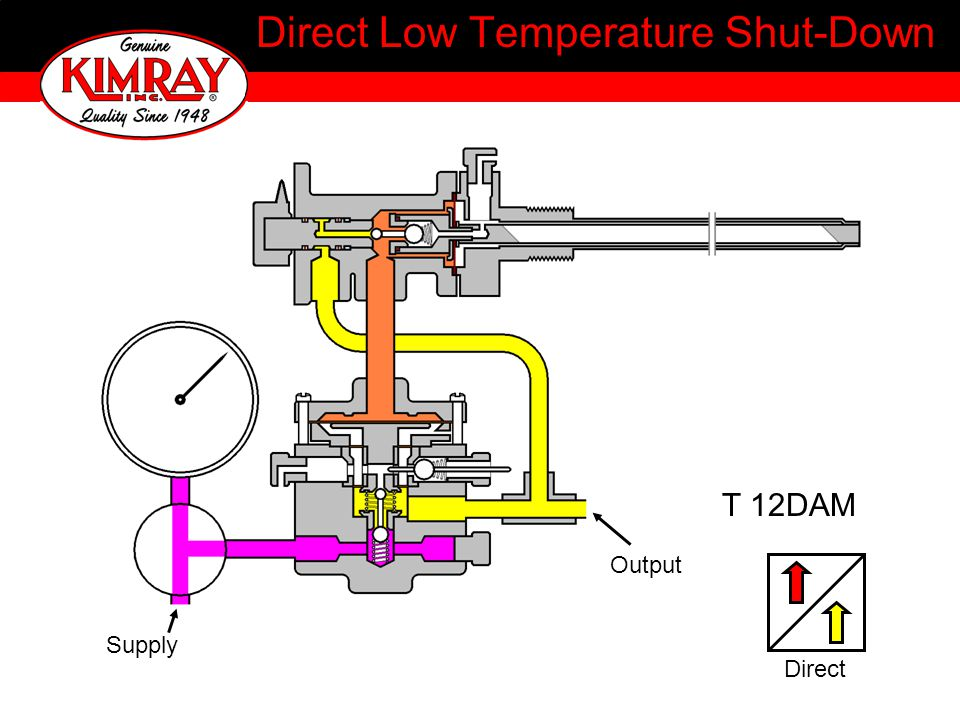 Direct Low Temperature Shut-Down