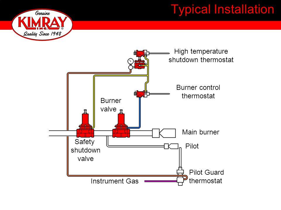 Typical Installation High temperature shutdown thermostat
