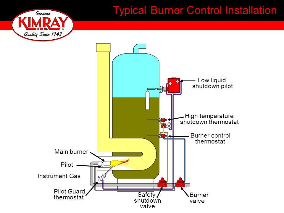 Typical Burner Control Installation