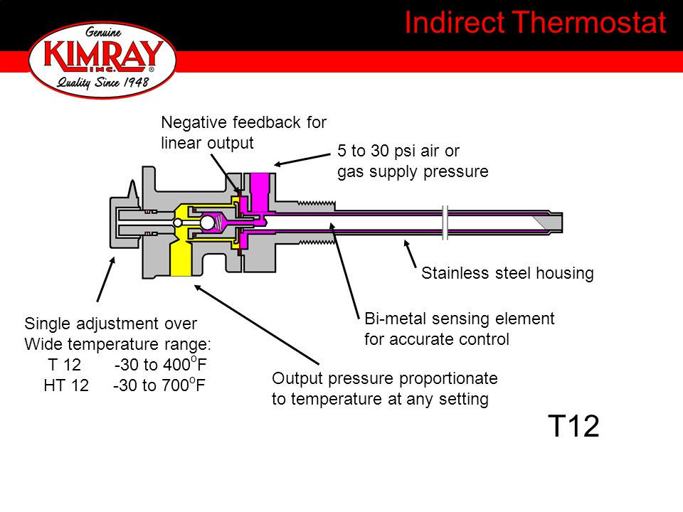Indirect Thermostat T12 Negative feedback for linear output