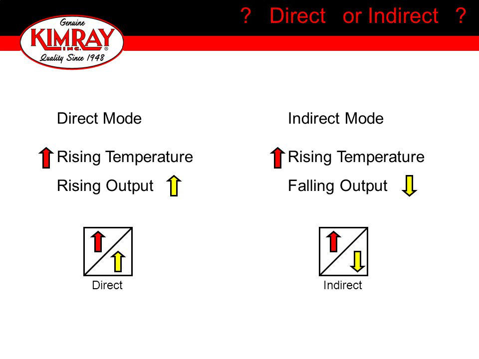 Direct or Indirect Direct Mode Indirect Mode