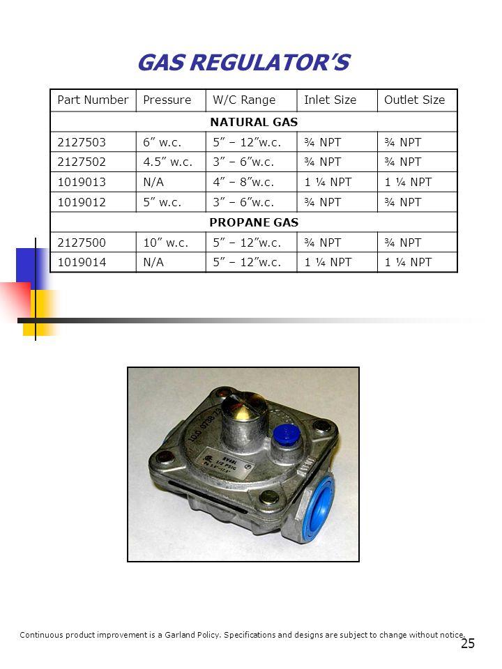 GAS REGULATOR'S Part Number Pressure W/C Range Inlet Size Outlet Size