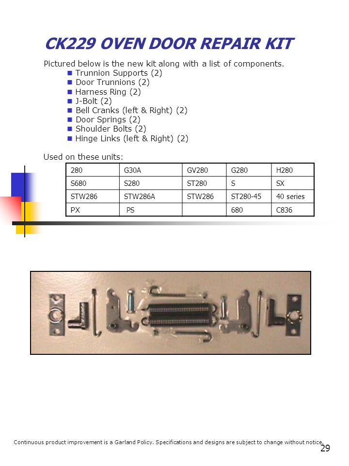 CK229 OVEN DOOR REPAIR KIT Pictured below is the new kit along with a list of components. Trunnion Supports (2)