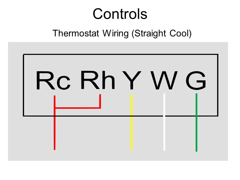 Controls Thermostat Wiring (Straight Cool)