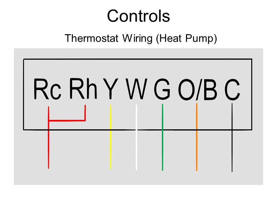 Controls Thermostat Wiring (Heat Pump)
