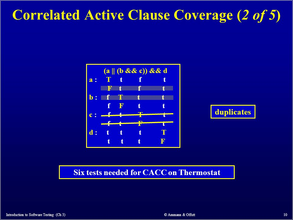 Correlated Active Clause Coverage (2 of 5)