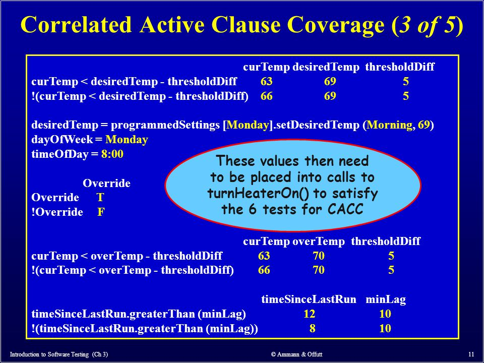 Correlated Active Clause Coverage (3 of 5)