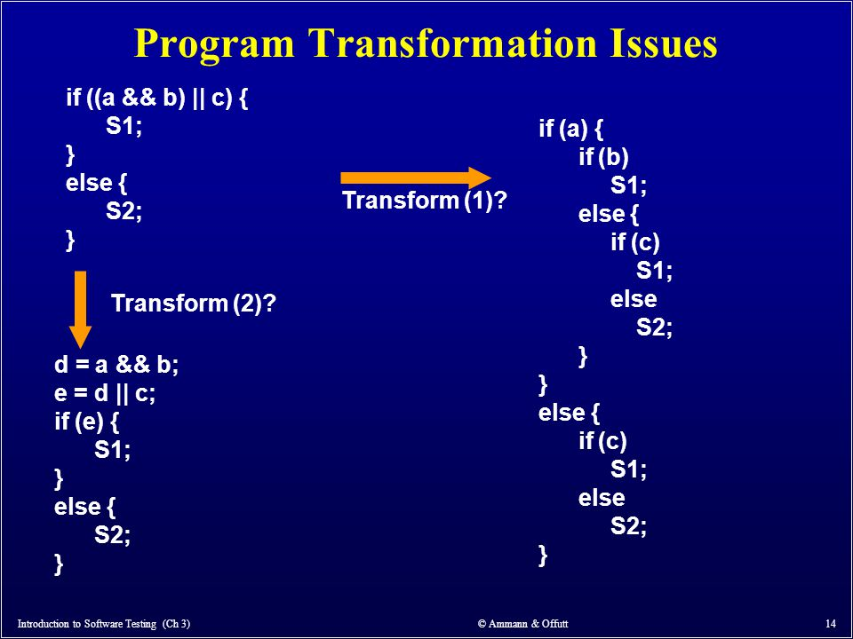 Program Transformation Issues