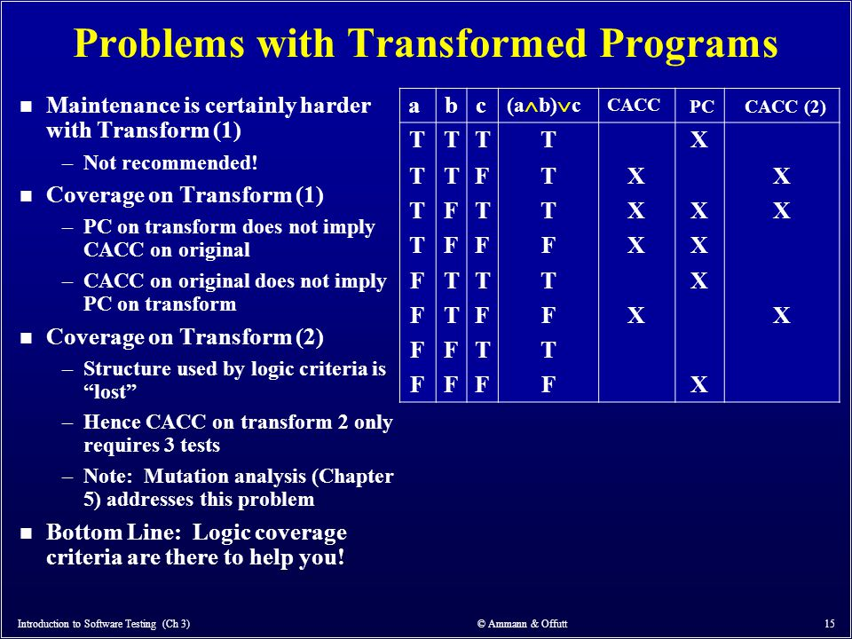Problems with Transformed Programs