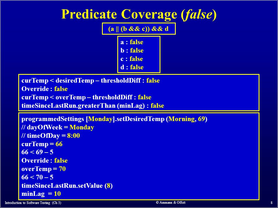 Predicate Coverage (false)