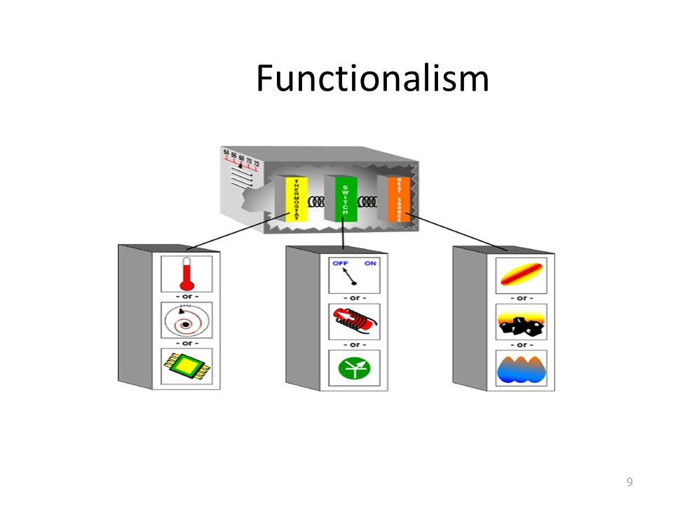 Functionalism 9