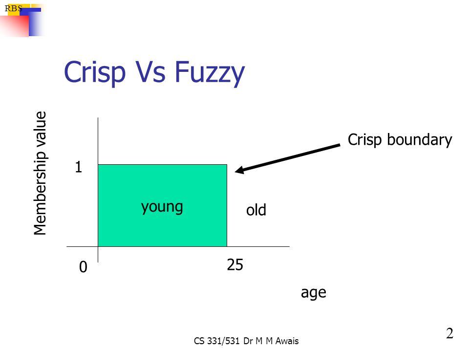Crisp Vs Fuzzy Crisp boundary Membership value 1 young old 25 age