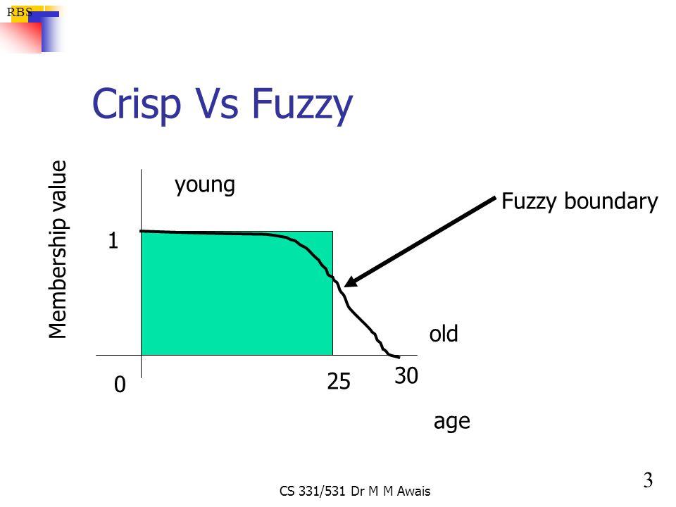Crisp Vs Fuzzy young Fuzzy boundary Membership value 1 old 30 25 age