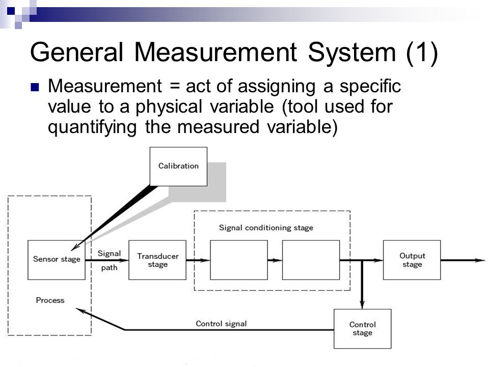 General Measurement System (1)