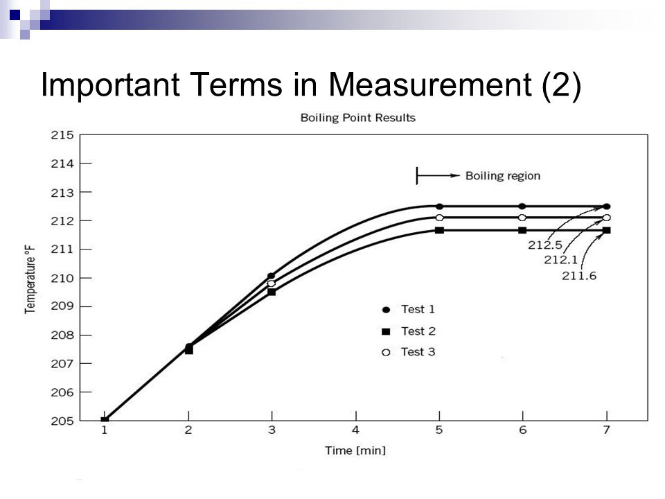 Important Terms in Measurement (2)