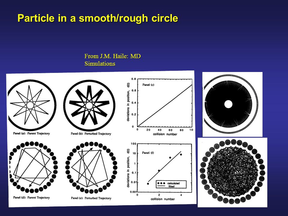 Particle in a smooth/rough circle