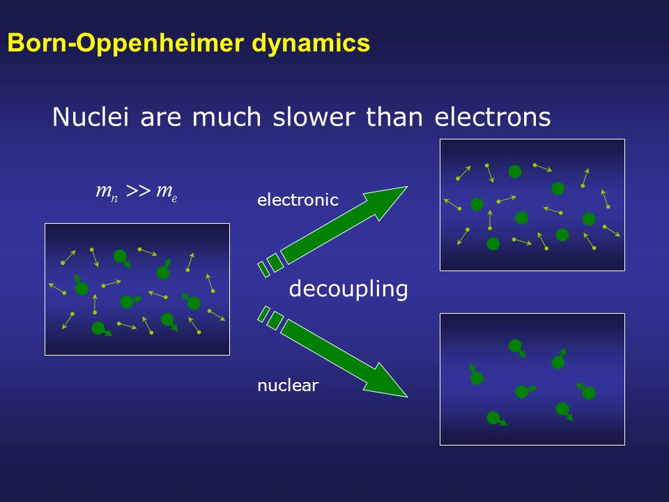 Born-Oppenheimer dynamics