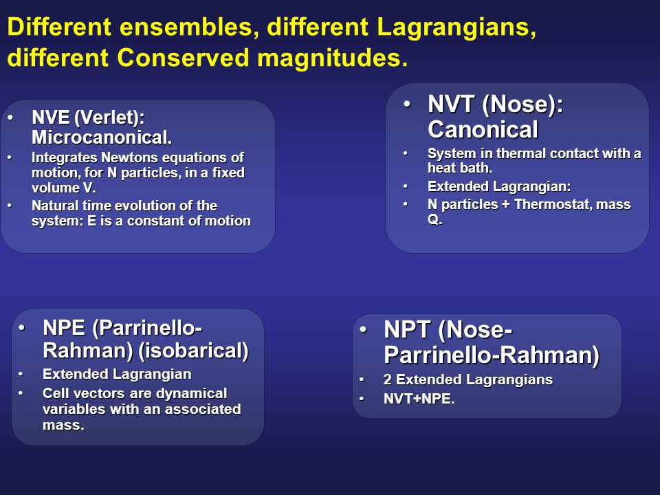 Different ensembles, different Lagrangians, different Conserved magnitudes.