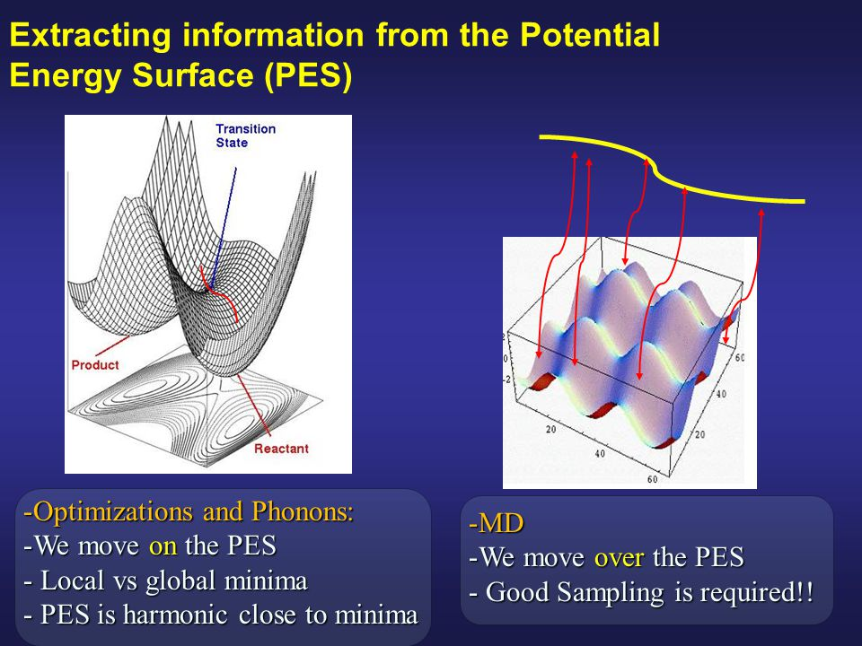 Extracting information from the Potential Energy Surface (PES)