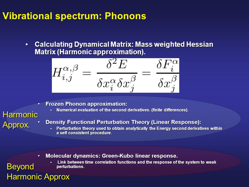 Vibrational spectrum: Phonons