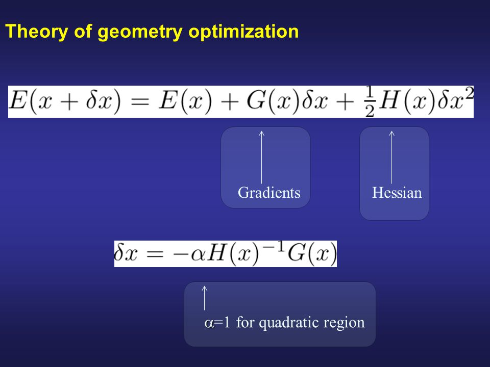 Theory of geometry optimization