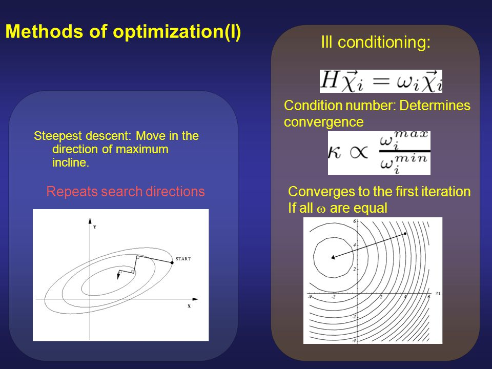 Methods of optimization(I)