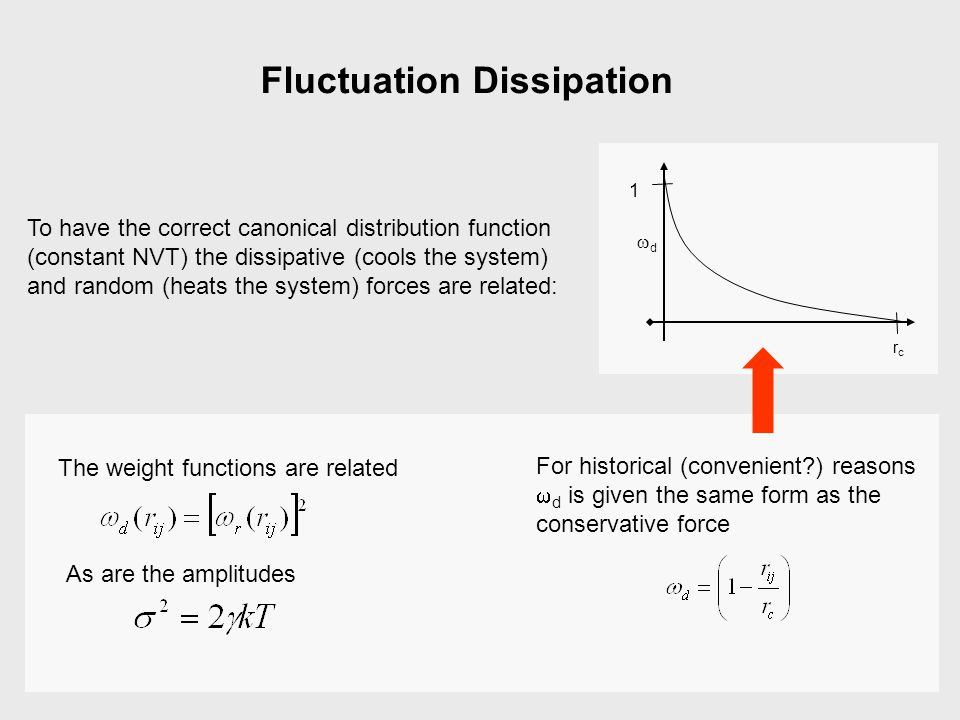 Fluctuation Dissipation
