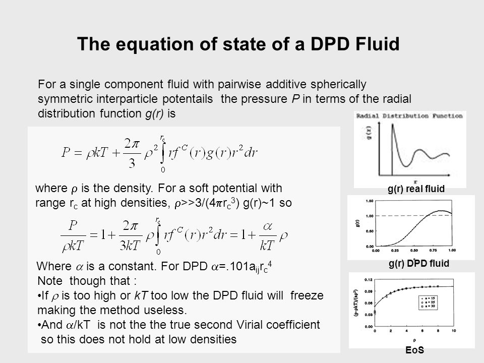 The equation of state of a DPD Fluid