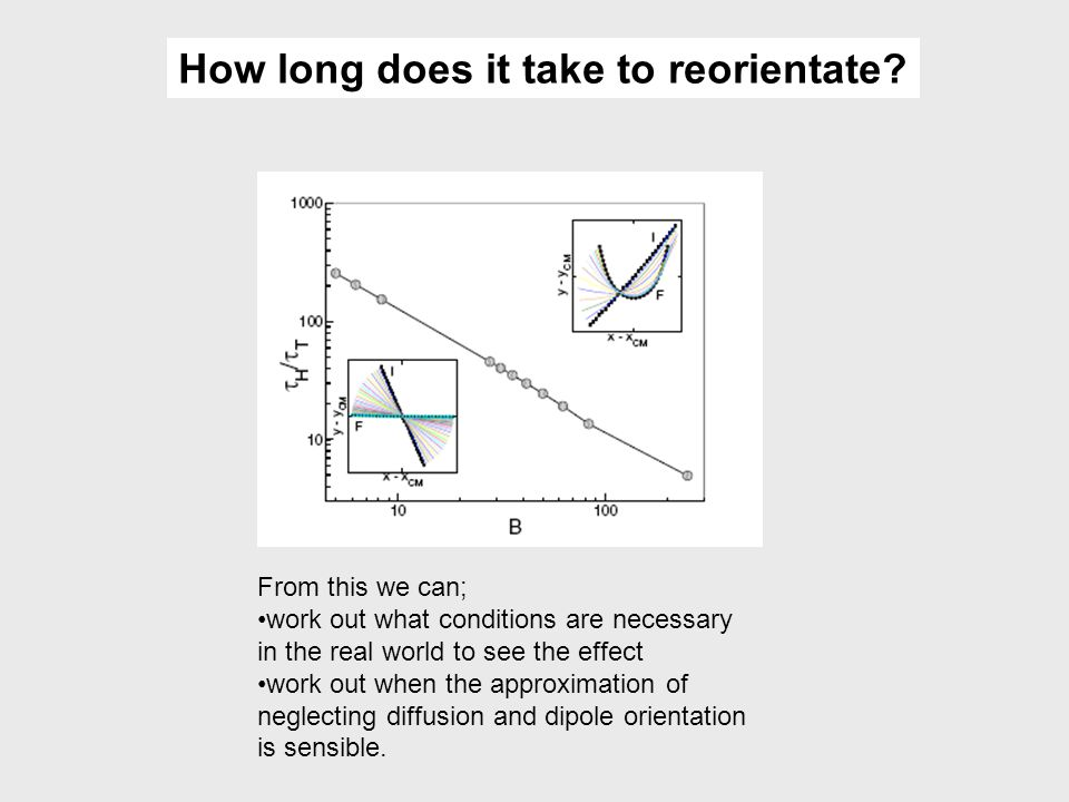How long does it take to reorientate