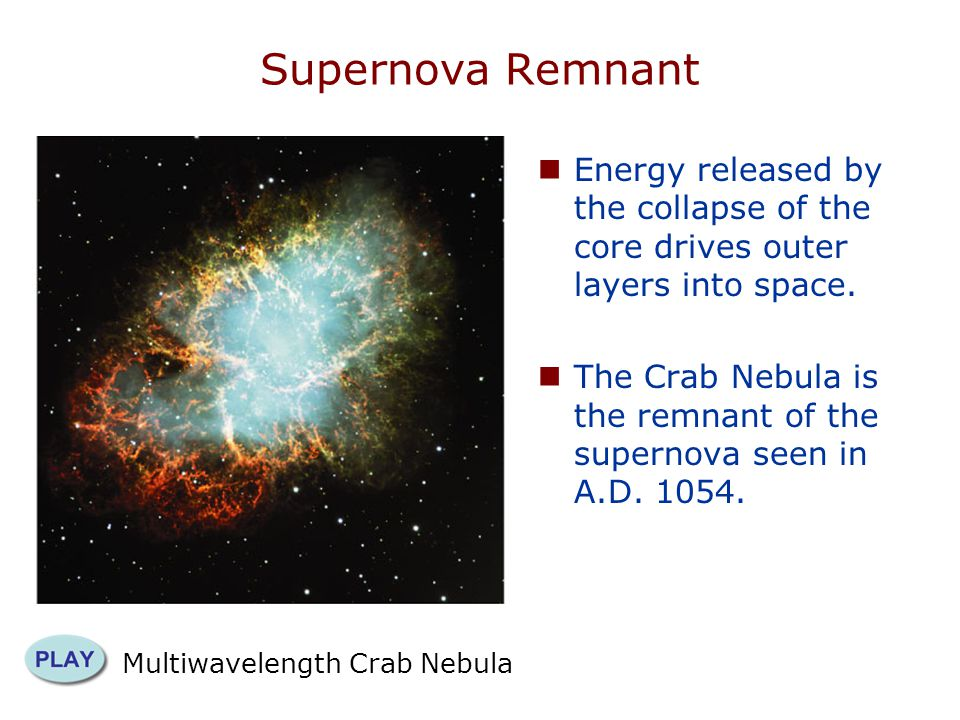 Supernova Remnant Energy released by the collapse of the core drives outer layers into space.