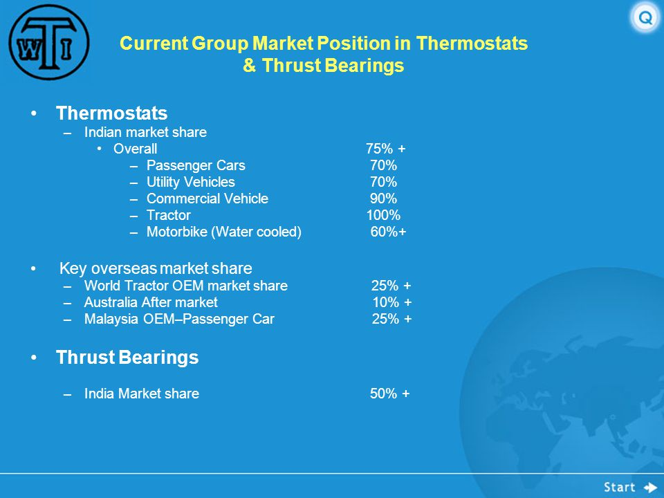 Current Group Market Position in Thermostats & Thrust Bearings