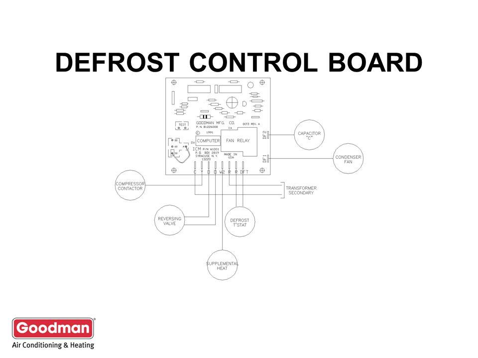 DEFROST CONTROL BOARD