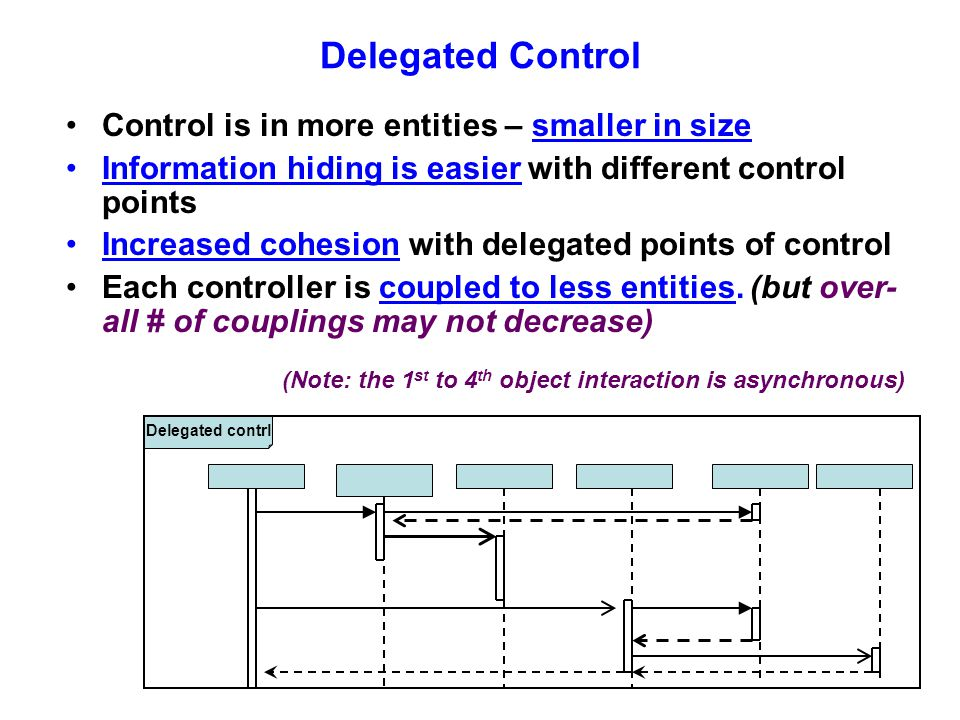 Delegated Control Control is in more entities – smaller in size