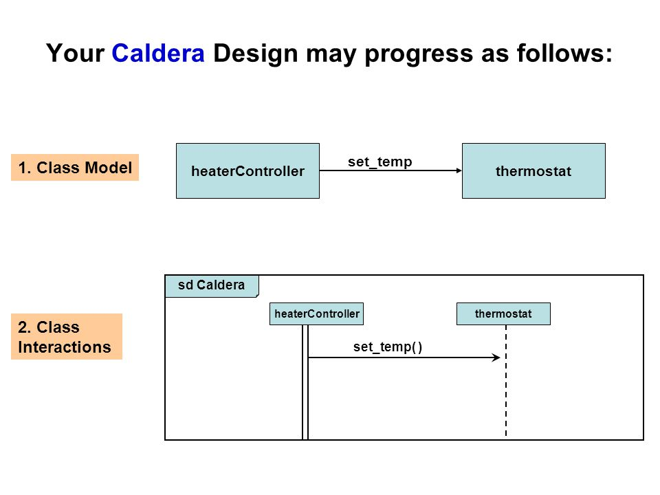 Your Caldera Design may progress as follows:
