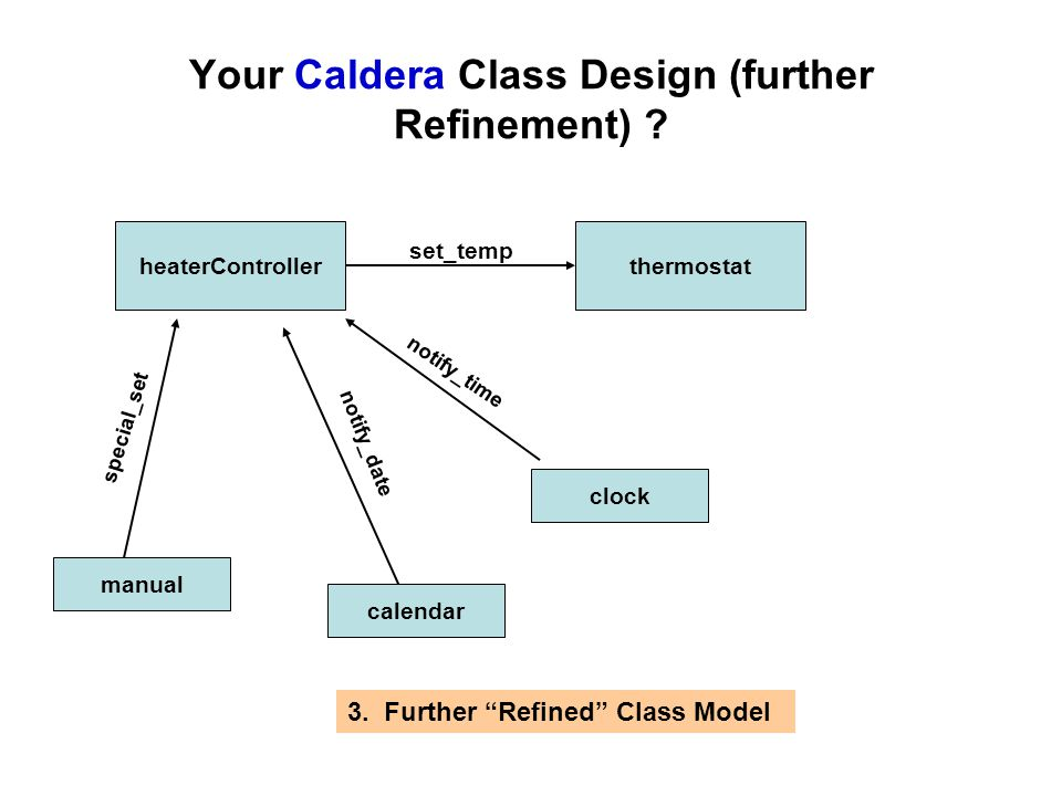 Your Caldera Class Design (further Refinement)