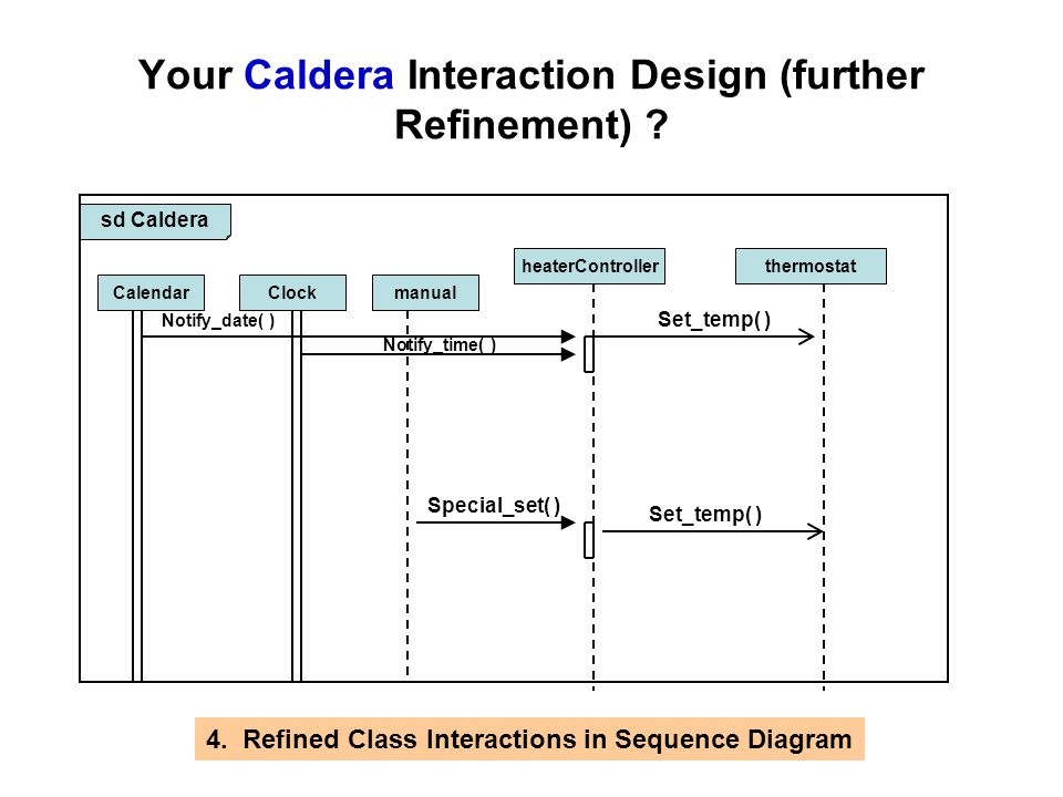 Your Caldera Interaction Design (further Refinement)