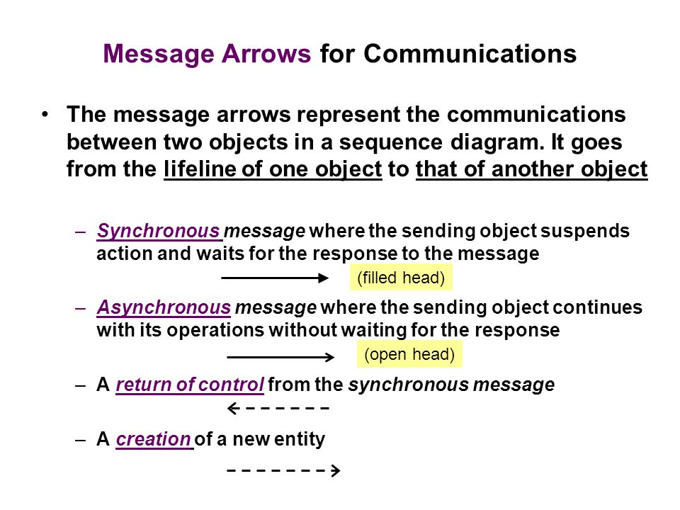 Message Arrows for Communications