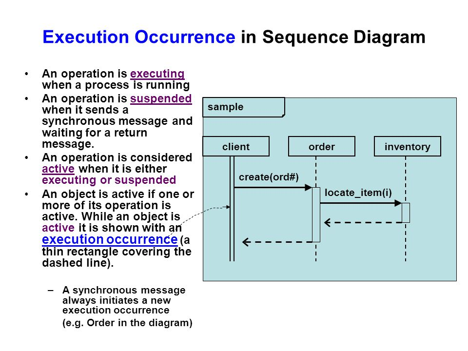 Execution Occurrence in Sequence Diagram