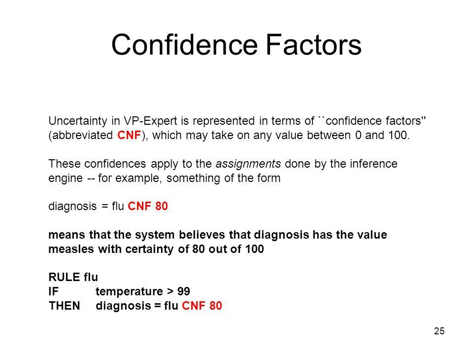 Confidence Factors