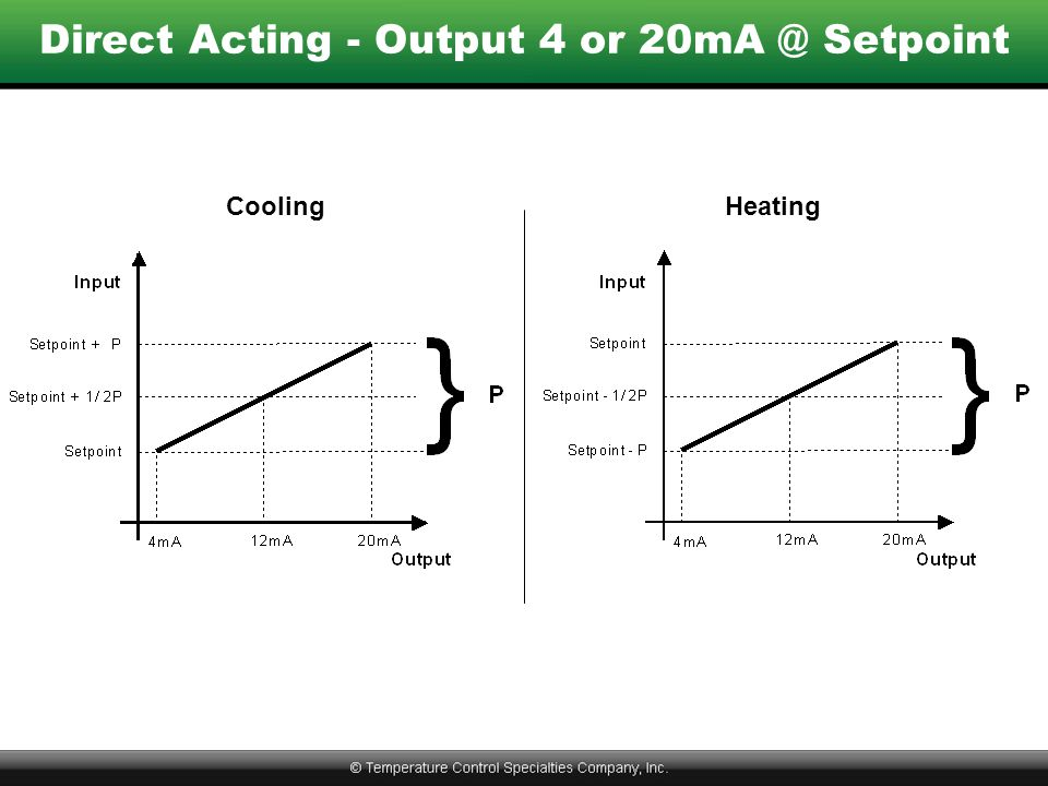 Direct Acting - Output 4 or 20mA @ Setpoint