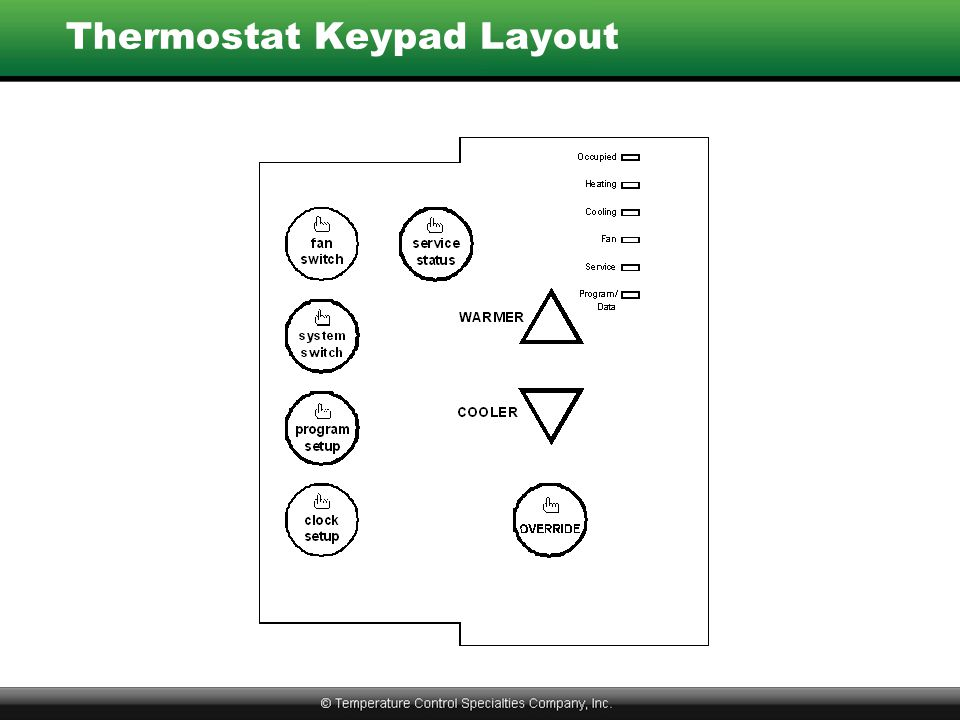 Thermostat Keypad Layout