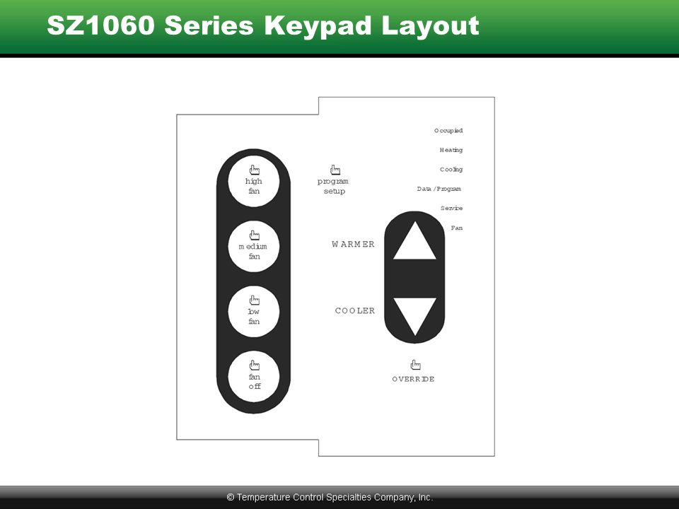 SZ1060 Series Keypad Layout