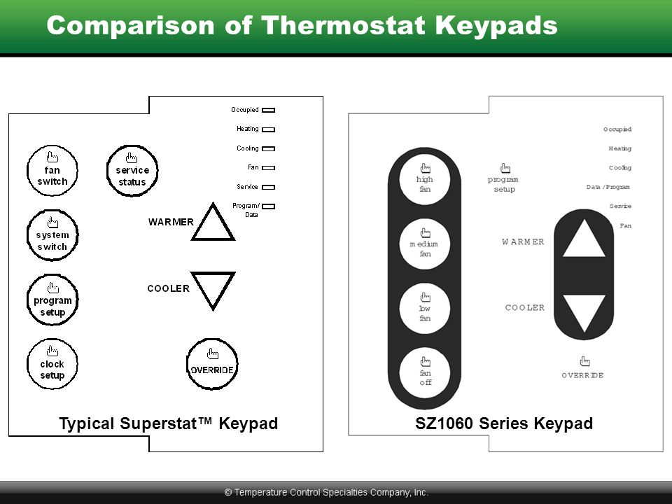 Comparison of Thermostat Keypads