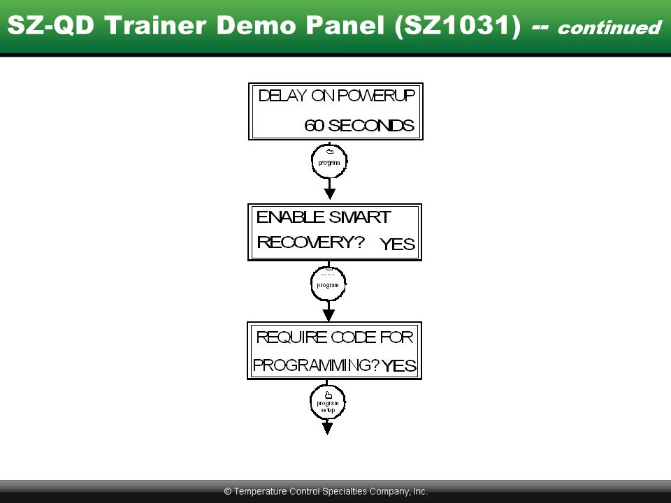 SZ-QD Trainer Demo Panel (SZ1031) -- continued