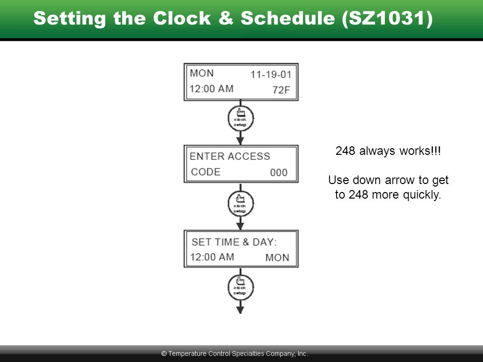 Setting the Clock & Schedule (SZ1031)