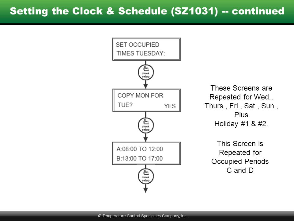 Setting the Clock & Schedule (SZ1031) -- continued