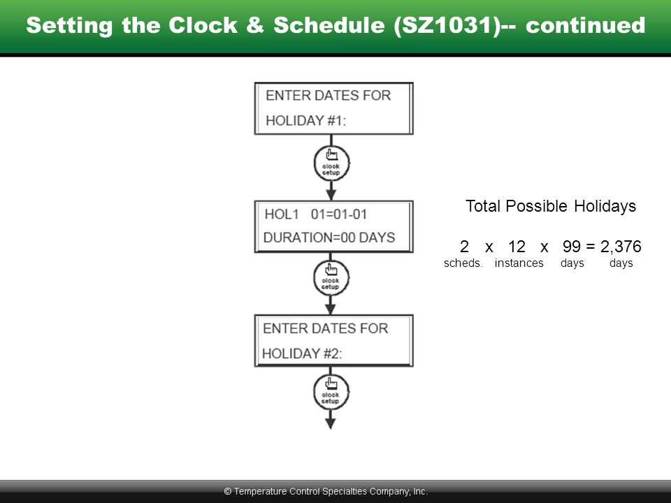 Setting the Clock & Schedule (SZ1031)-- continued